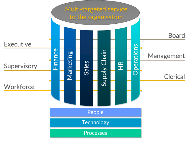 TCC Service diagram